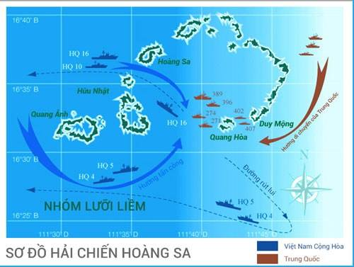 Sơ đồ trận hải chiến theo Tài liệu Hải chiến Hoàng Sa.